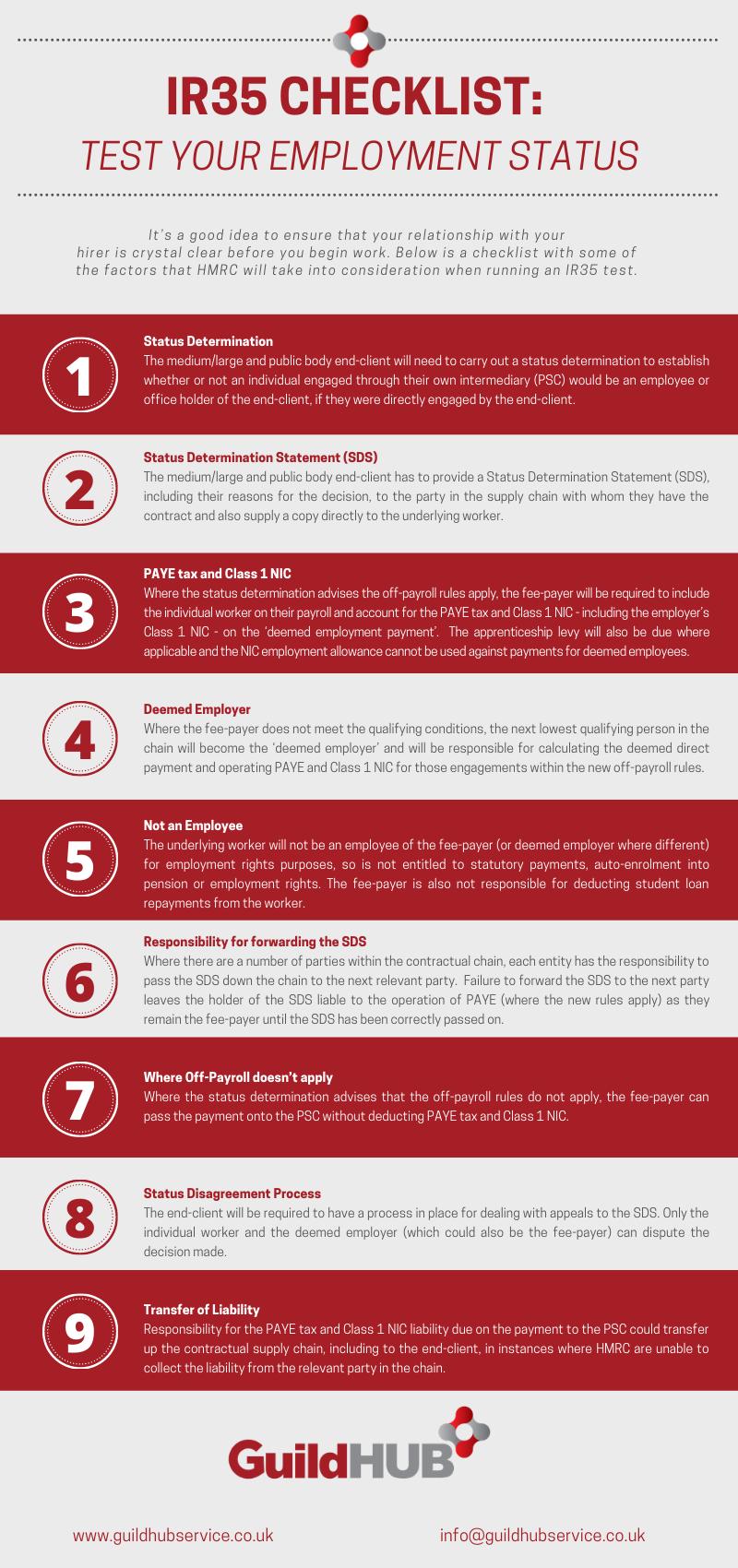 ir35 checklist infographic
